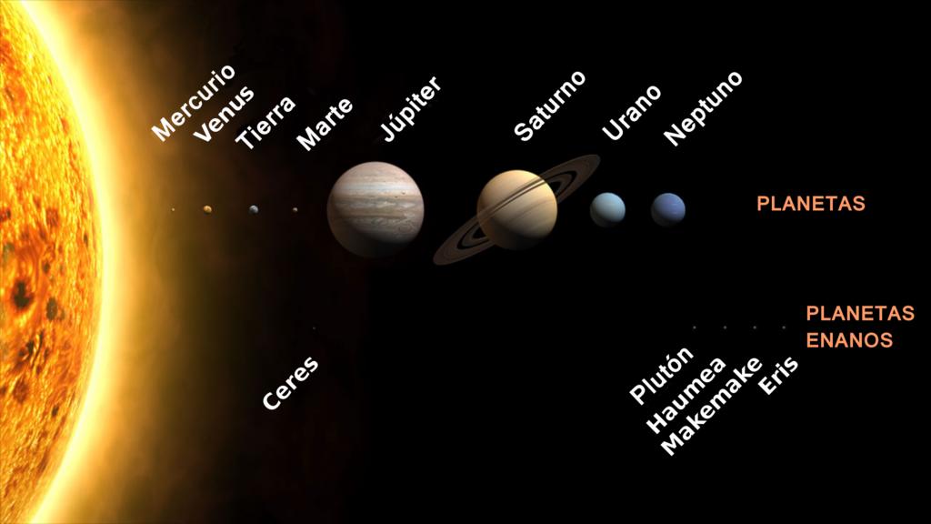planetas mas cercanos sol
